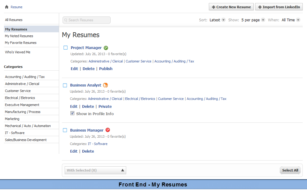 how to end a resumes